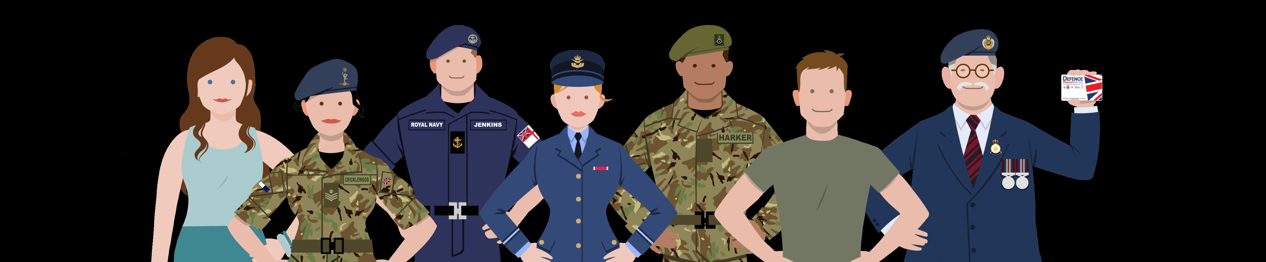 Defence Privilege Card